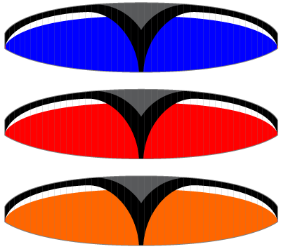 edgecolors